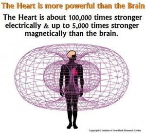 heartfield